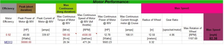 Motor Performance