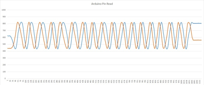 arduino-pin-read
